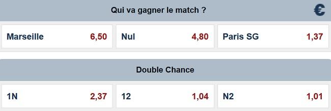 Marseille contre PSG en Ligue 1 chez NetBet