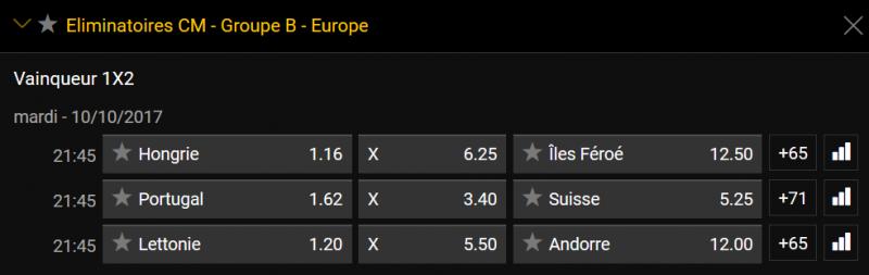 Pariez sur Portugal - Suisse chez bookmaker Bwin