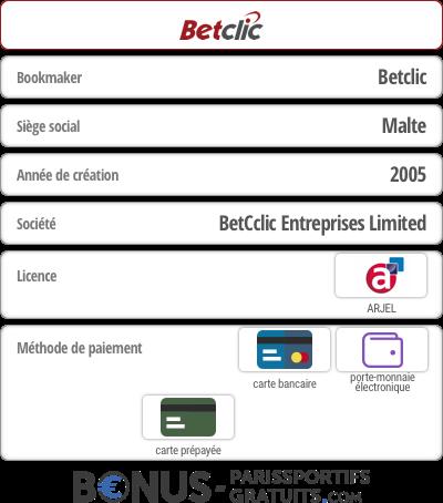 Informations generales sur Betclic