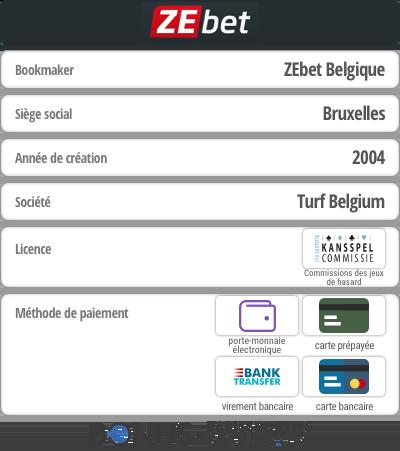 Info ZEbet Belgique