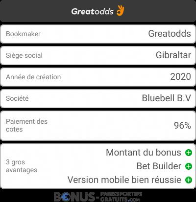 greatodds revue