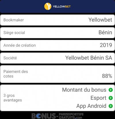 yellowbet revue