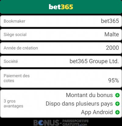 bet365 revue